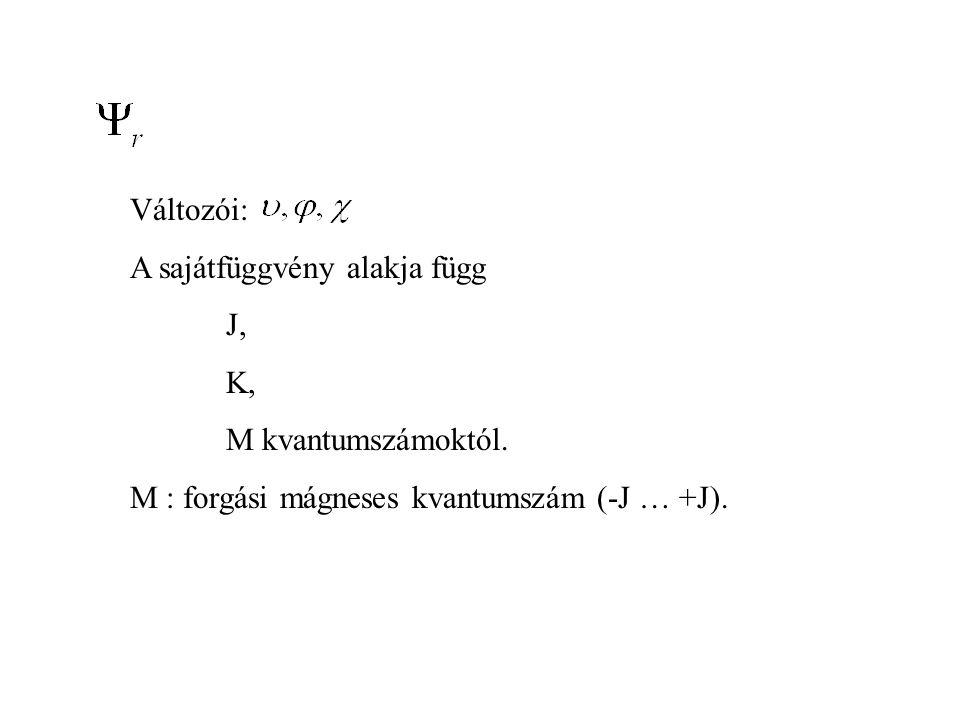 Változói: A sajátfüggvény alakja függ. J, K, M kvantumszámoktól.
