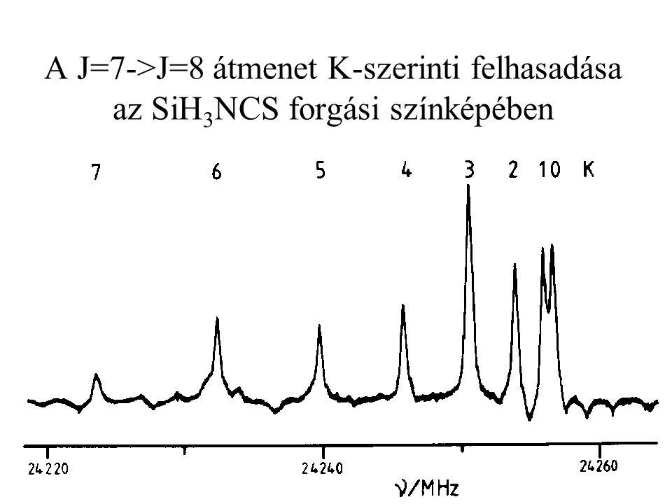 A J=7->J=8 átmenet K-szerinti felhasadása az SiH3NCS forgási színképében