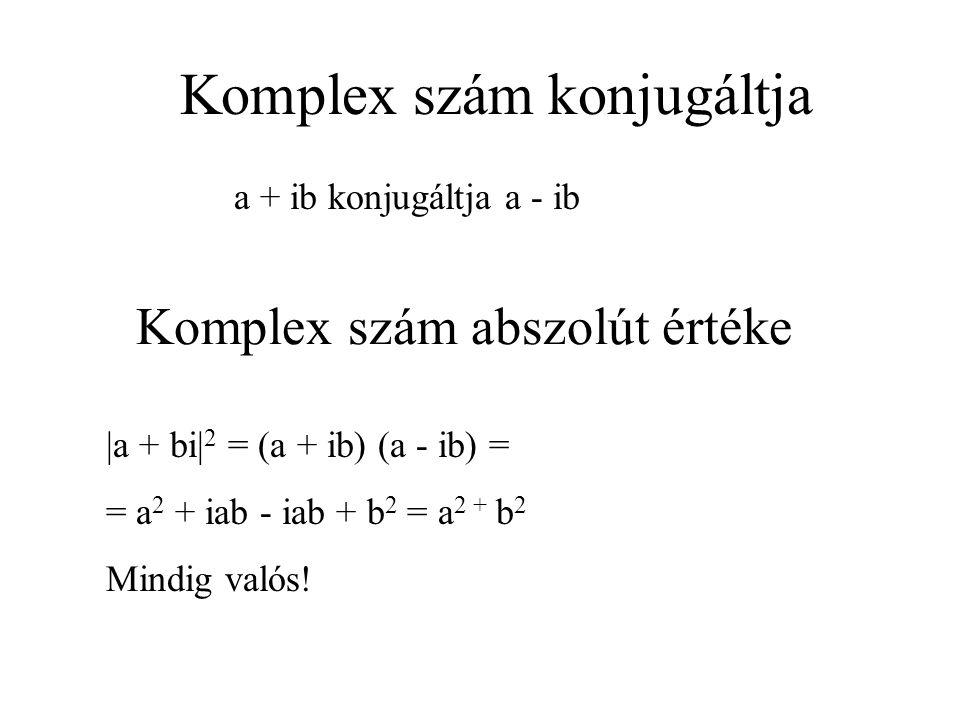 Komplex szám konjugáltja