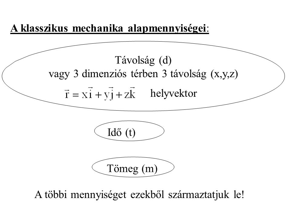 vagy 3 dimenziós térben 3 távolság (x,y,z)