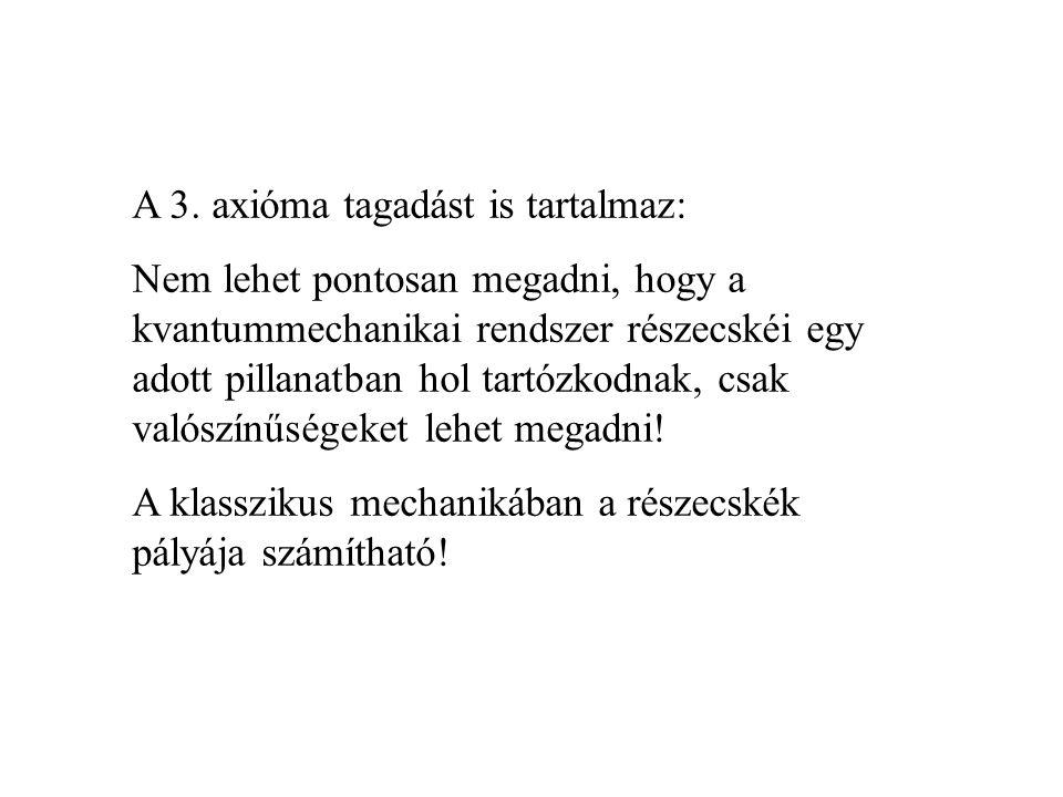 A 3. axióma tagadást is tartalmaz: