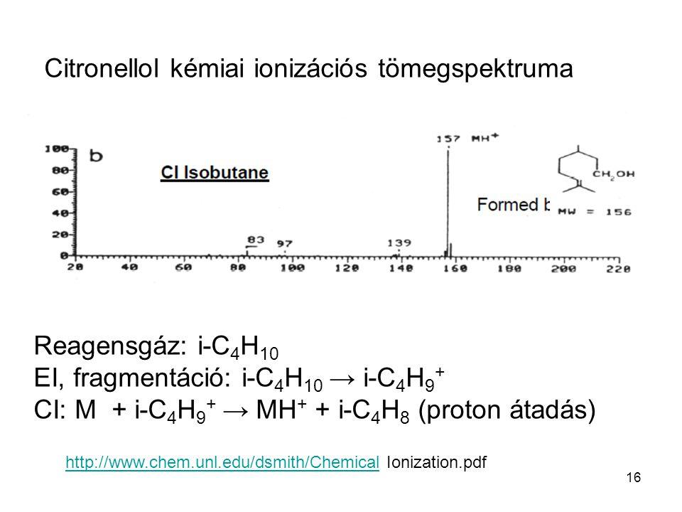 Citronellol kémiai ionizációs tömegspektruma