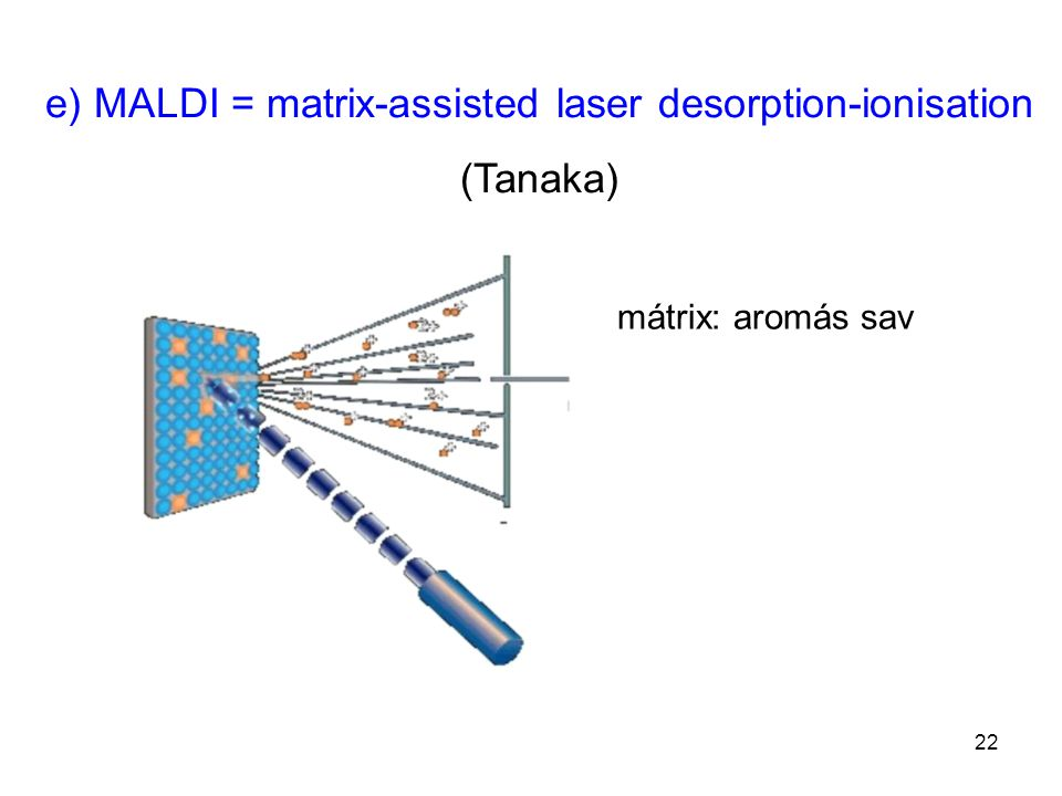 e) MALDI = matrix-assisted laser desorption-ionisation
