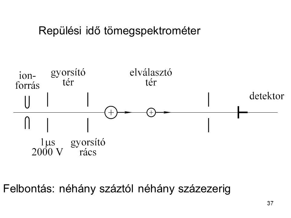 Repülési idő tömegspektrométer