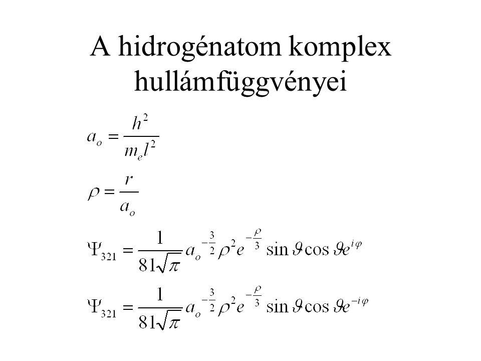 A hidrogénatom komplex hullámfüggvényei