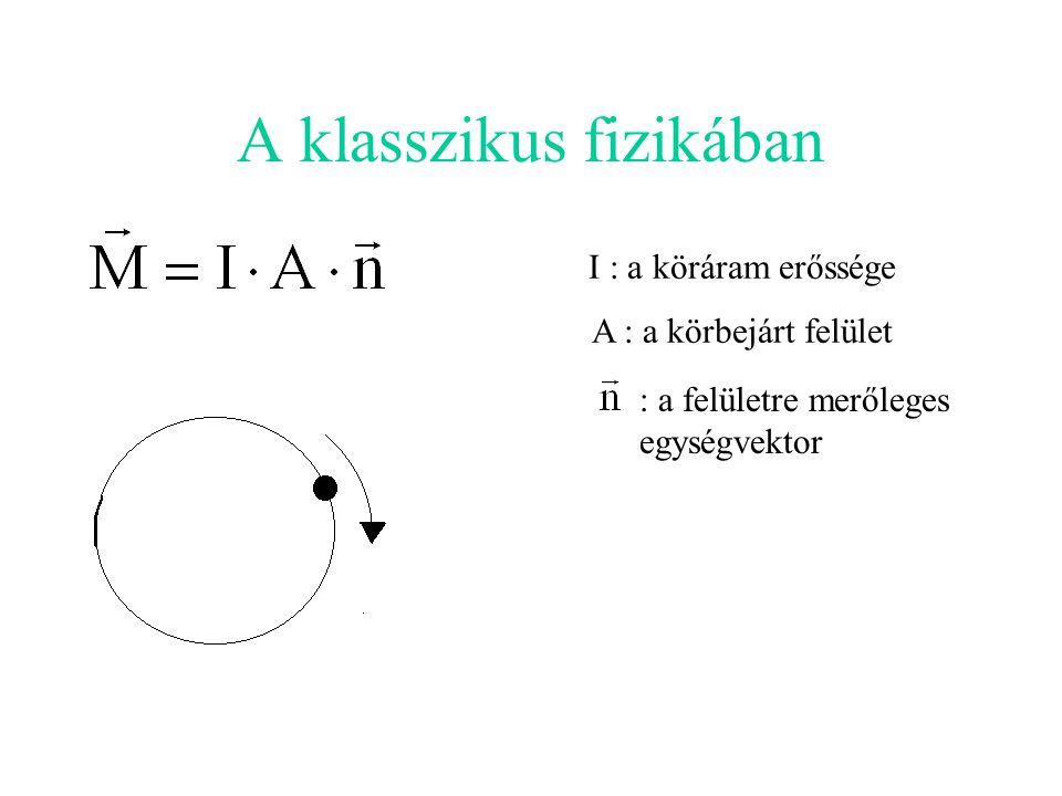 A klasszikus fizikában