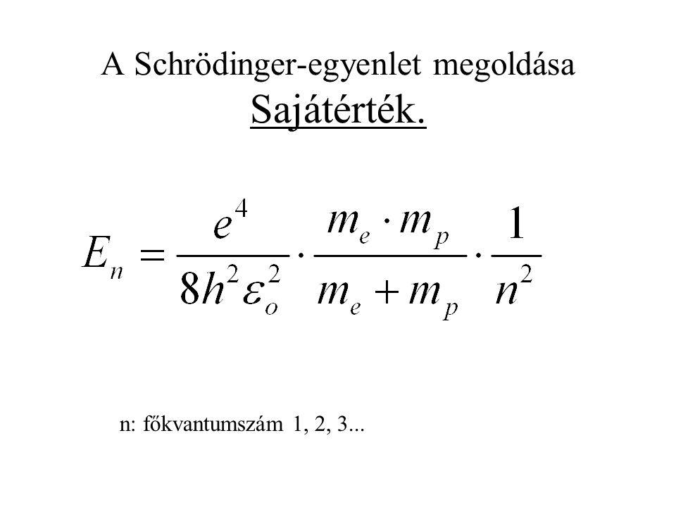 A Schrödinger-egyenlet megoldása Sajátérték.