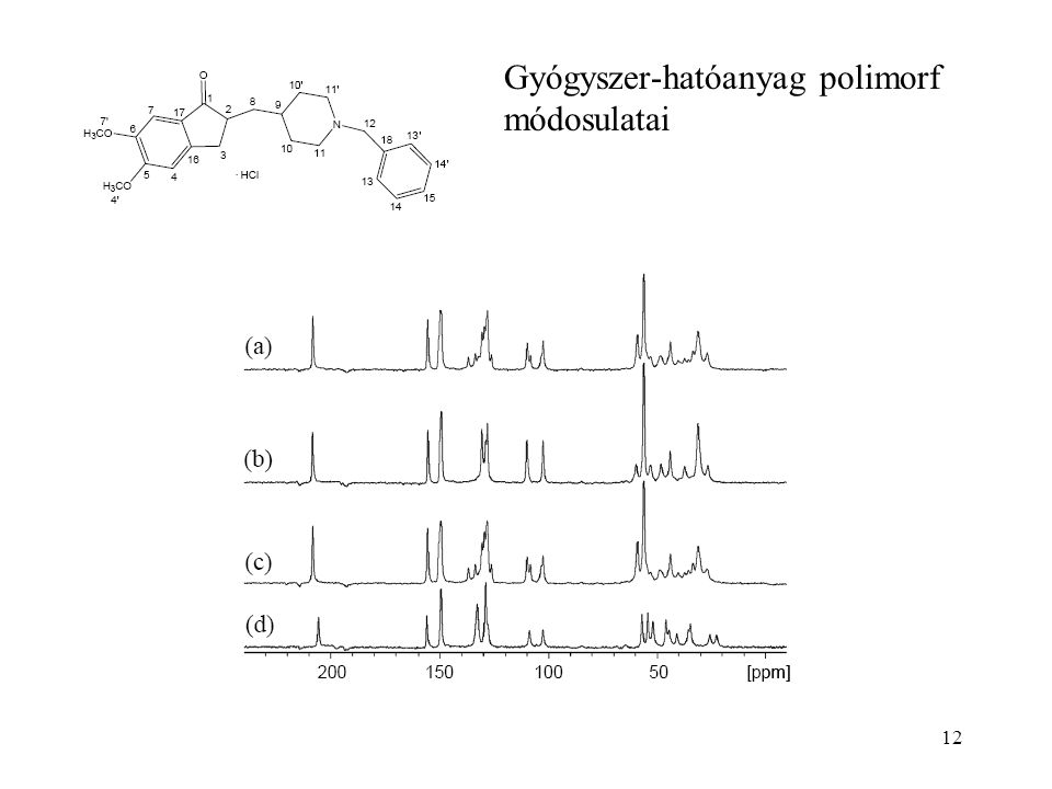 Gyógyszer-hatóanyag polimorf módosulatai