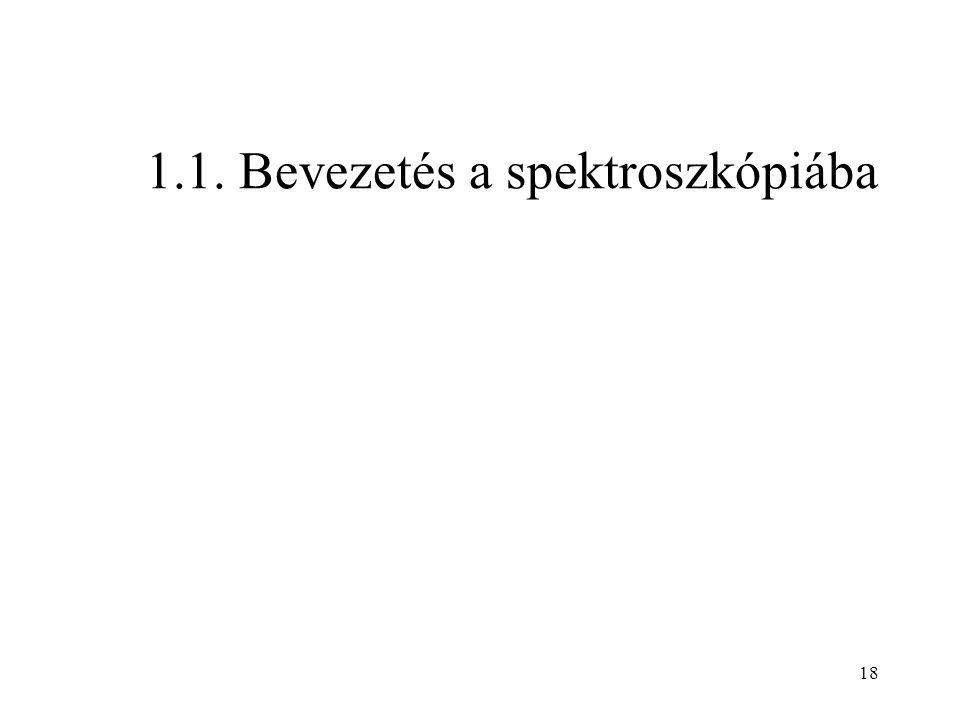 1.1. Bevezetés a spektroszkópiába