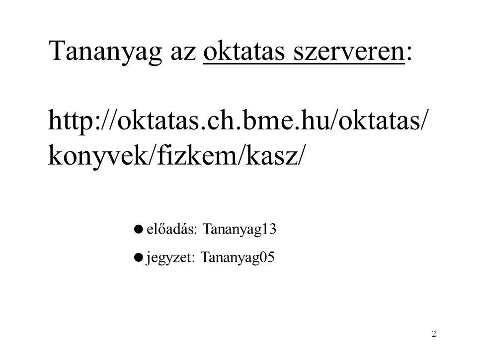 Tananyag az oktatas szerveren: http://oktatas. ch. bme