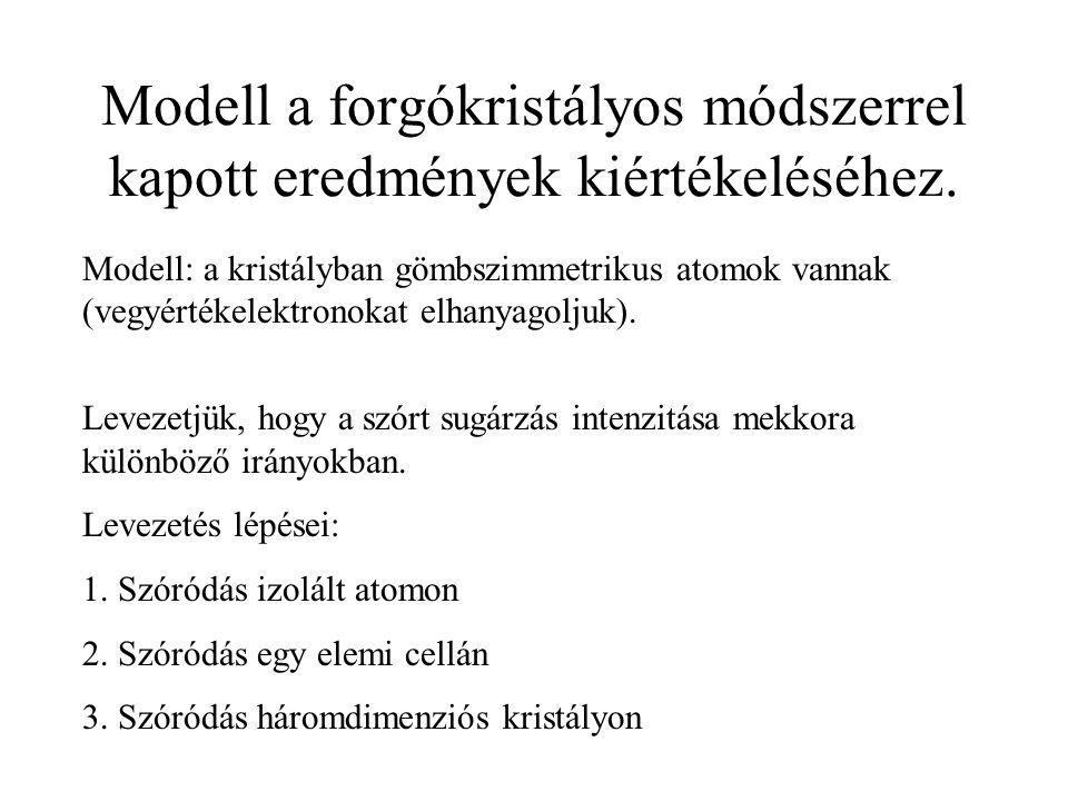 Modell a forgókristályos módszerrel kapott eredmények kiértékeléséhez.