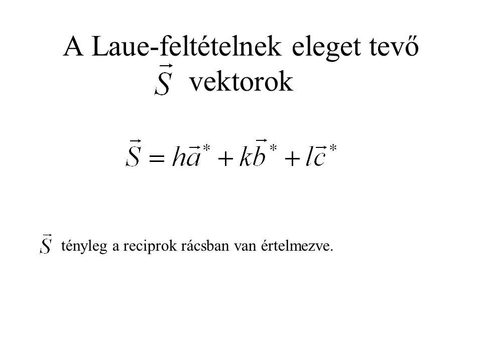 A Laue-feltételnek eleget tevő vektorok
