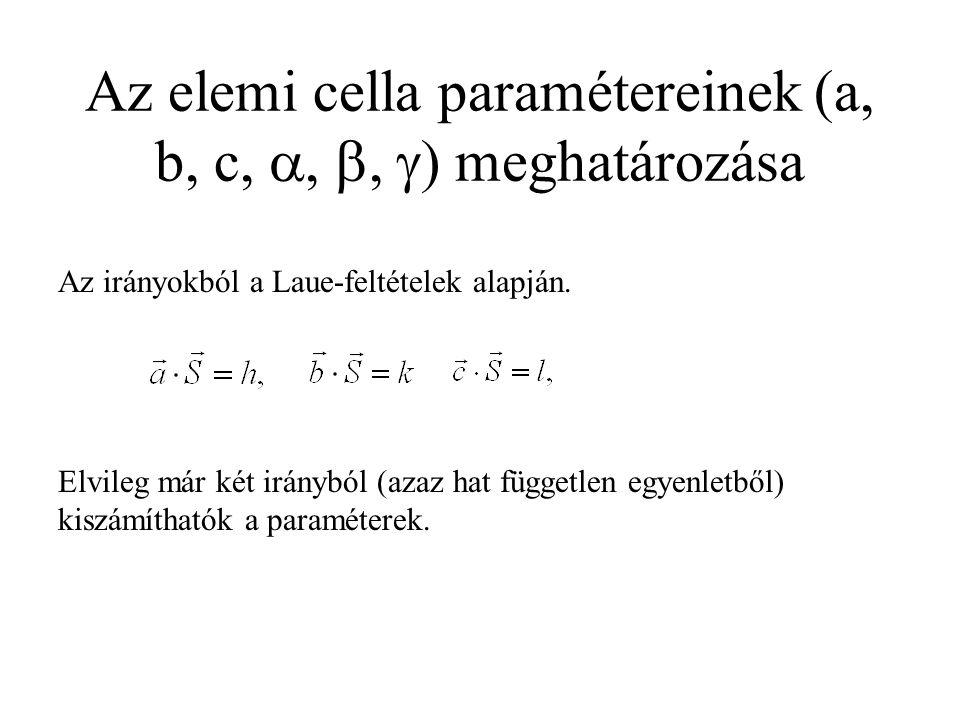 Az elemi cella paramétereinek (a, b, c, a, b, g) meghatározása