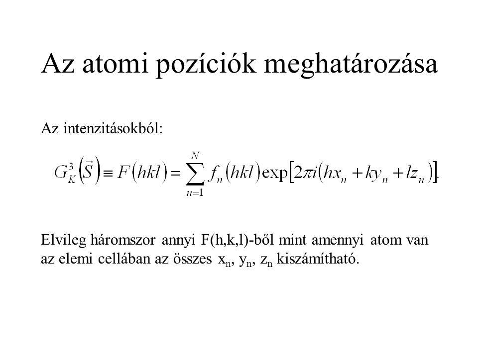 Az atomi pozíciók meghatározása