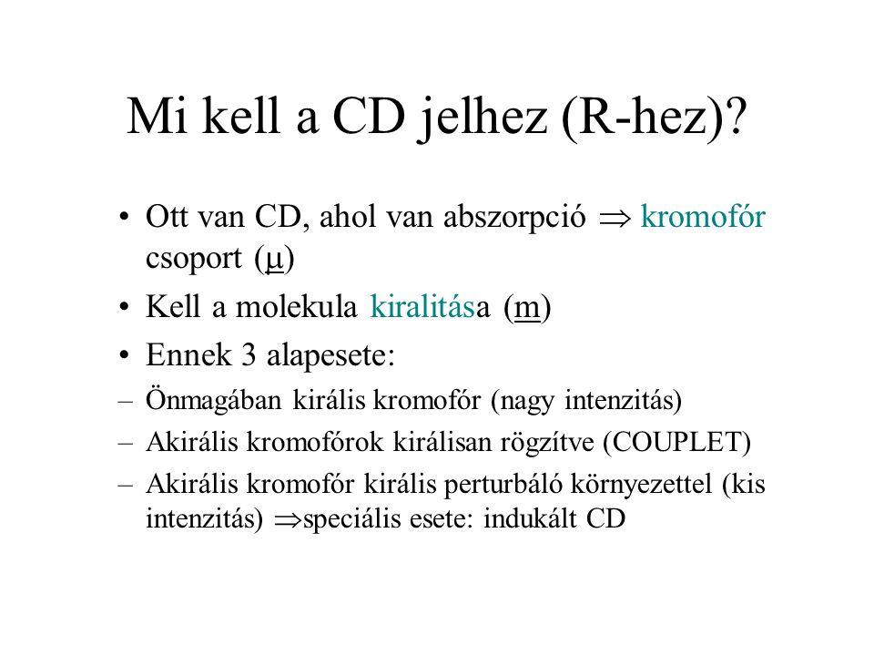 Mi kell a CD jelhez (R-hez)