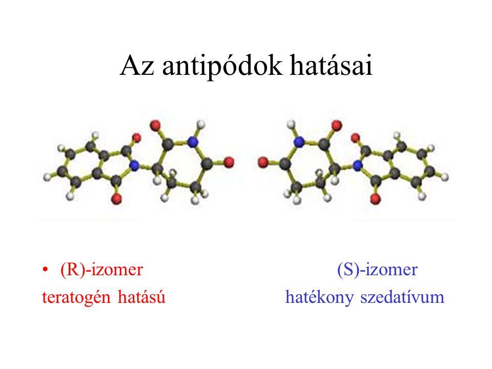 Az antipódok hatásai (R)-izomer (S)-izomer