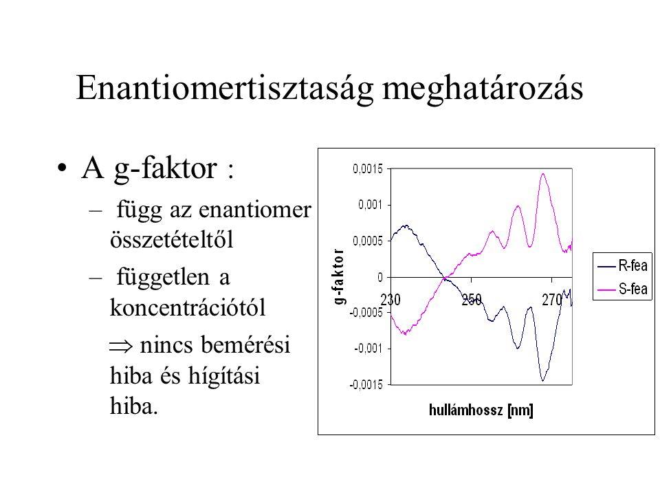 Enantiomertisztaság meghatározás