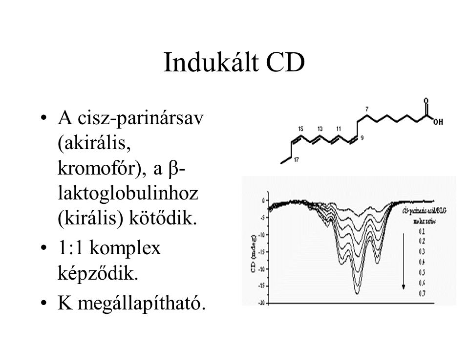 Indukált CD A cisz-parinársav (akirális, kromofór), a β-laktoglobulinhoz (királis) kötődik. 1:1 komplex képződik.