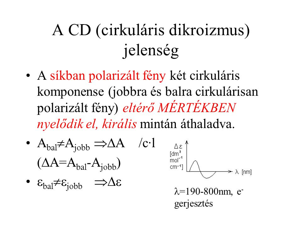 A CD (cirkuláris dikroizmus) jelenség