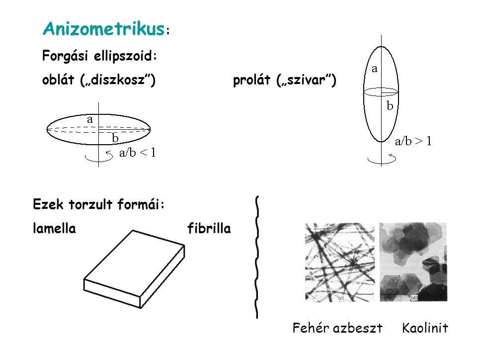 Anizometrikus: Forgási ellipszoid: