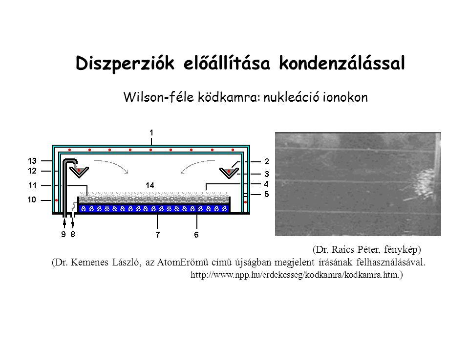 Diszperziók előállítása kondenzálással
