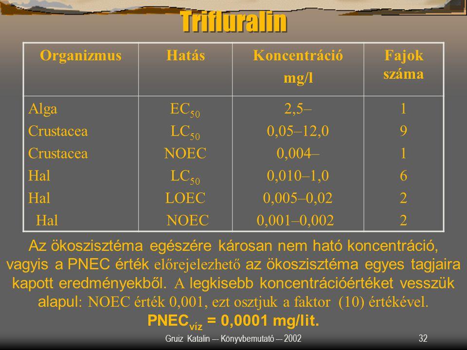 Gruiz Katalin –- Könyvbemutató –- 2002