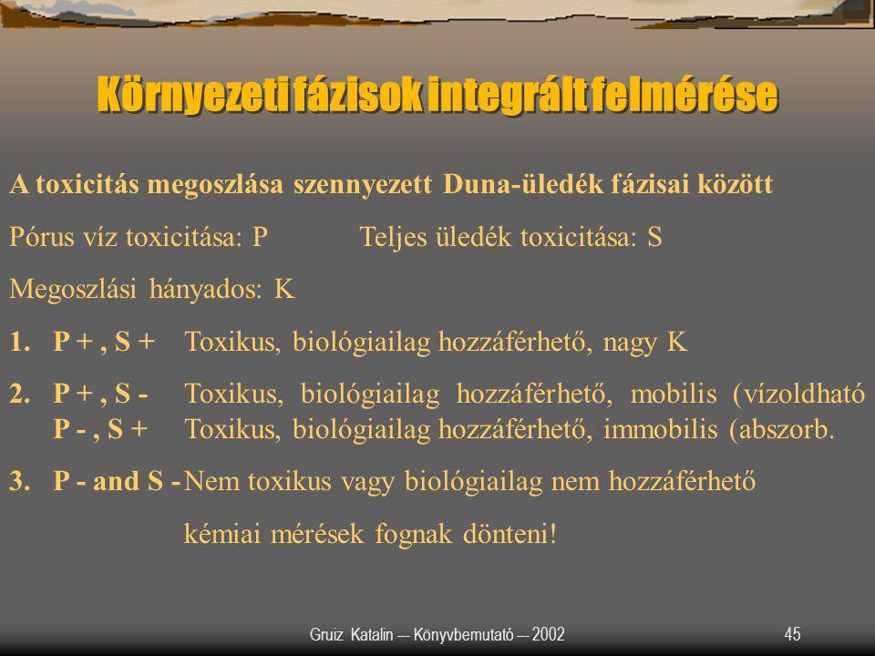 Környezeti fázisok integrált felmérése