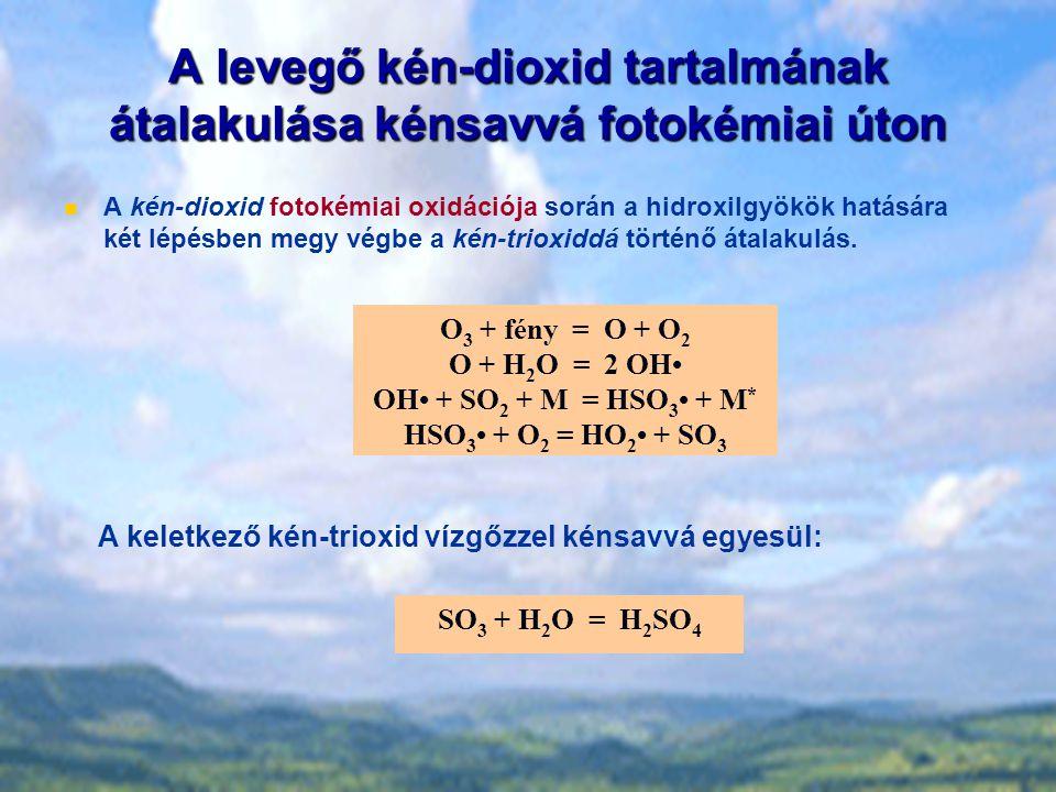 A levegő kén-dioxid tartalmának átalakulása kénsavvá fotokémiai úton