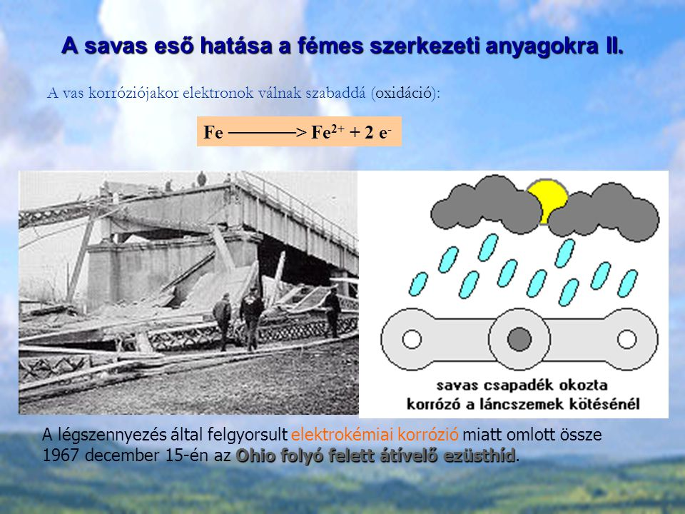 A savas eső hatása a fémes szerkezeti anyagokra II.