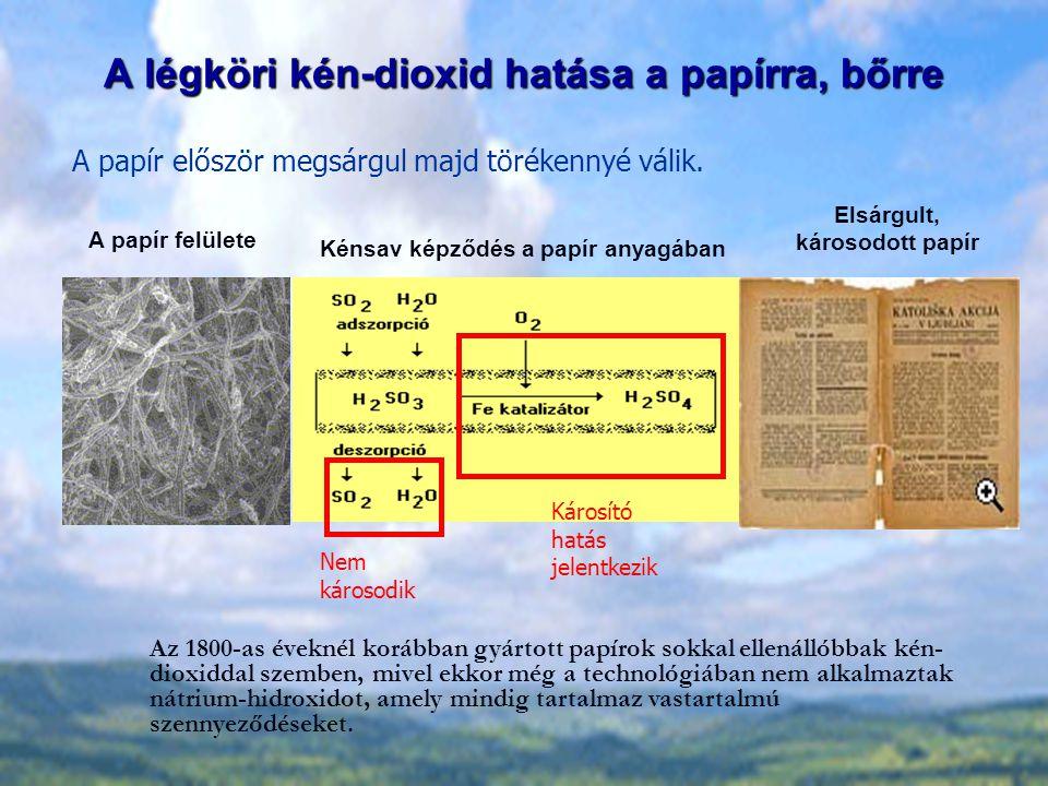 A légköri kén-dioxid hatása a papírra, bőrre
