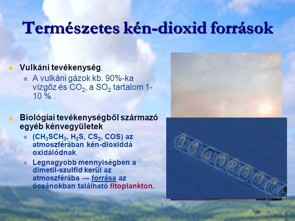 Természetes kén-dioxid források