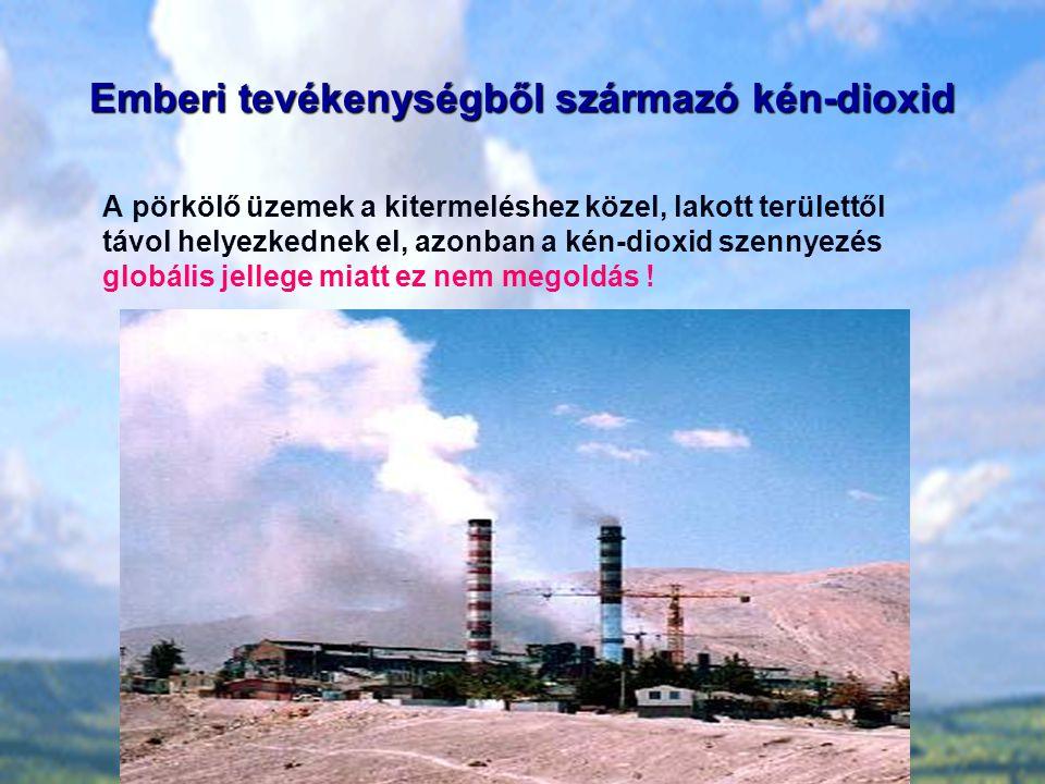 Emberi tevékenységből származó kén-dioxid