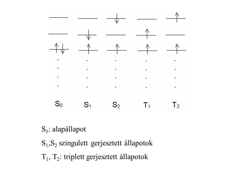 S0: alapállapot S1,S2 szingulett gerjesztett állapotok T1, T2: triplett gerjesztett állapotok