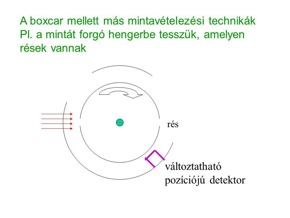 változtatható pozíciójú detektor