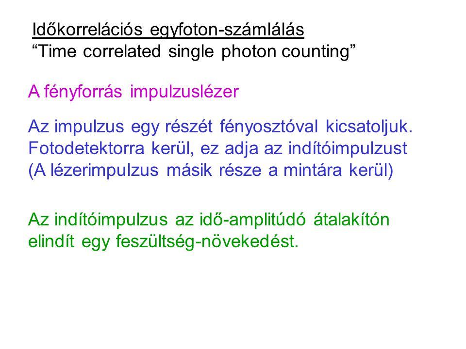 Időkorrelációs egyfoton-számlálás Time correlated single photon counting