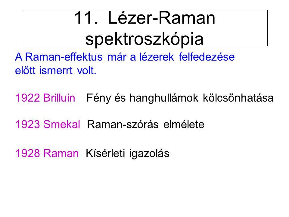 11. Lézer-Raman spektroszkópia