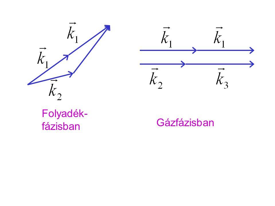 Folyadék-fázisban Gázfázisban