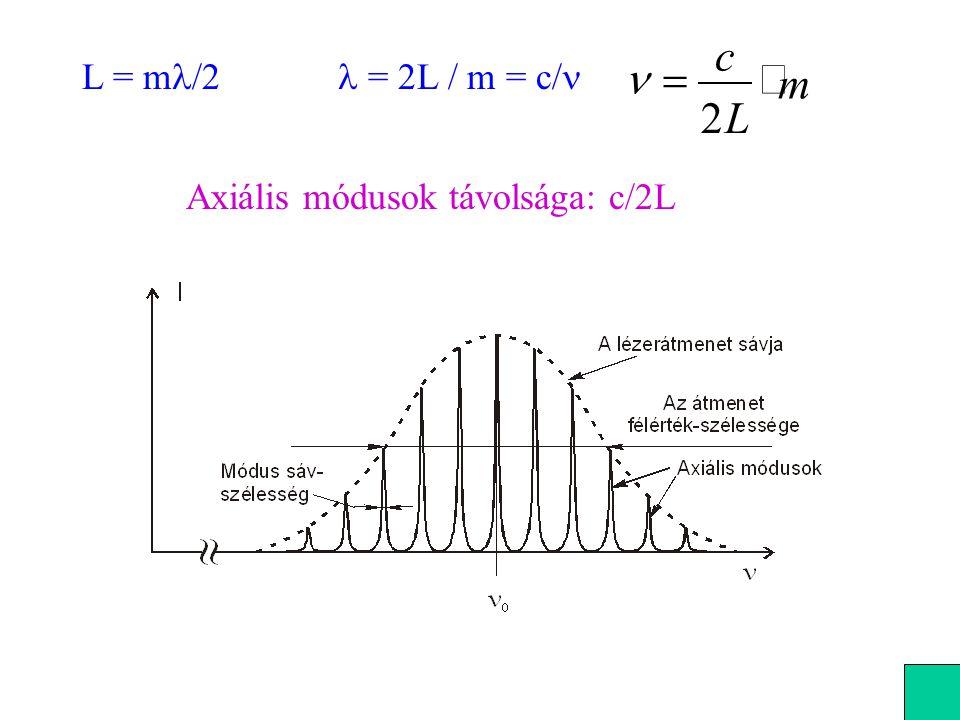 m L c × = 2 n L = ml/2 l = 2L / m = c/n