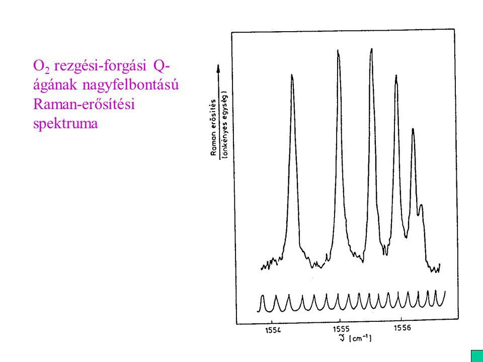 O2 rezgési-forgási Q-ágának nagyfelbontású Raman-erősítési spektruma