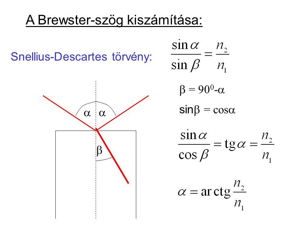 A Brewster-szög kiszámítása: