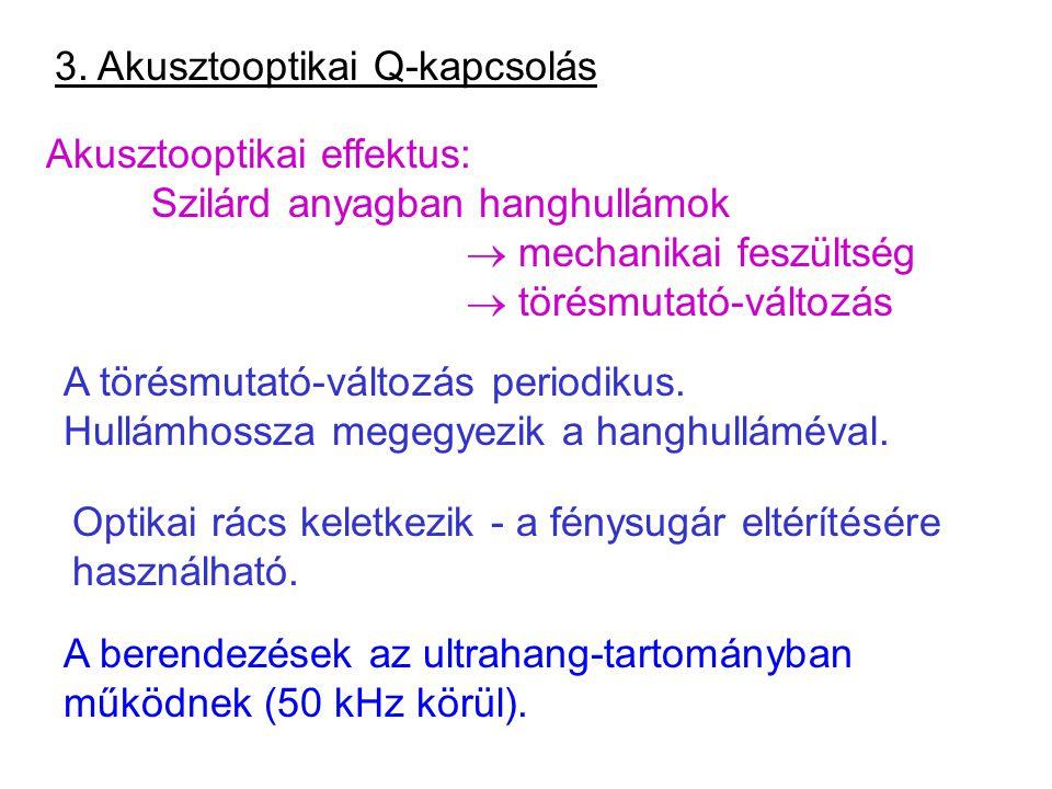 3. Akusztooptikai Q-kapcsolás