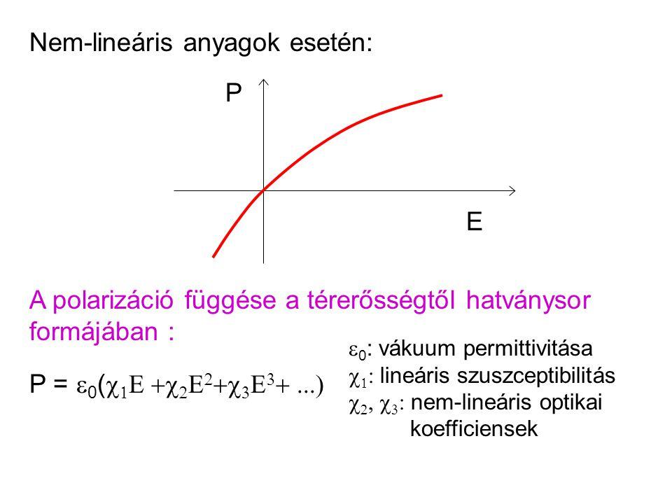 Nem-lineáris anyagok esetén: