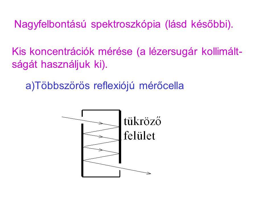 Nagyfelbontású spektroszkópia (lásd későbbi).
