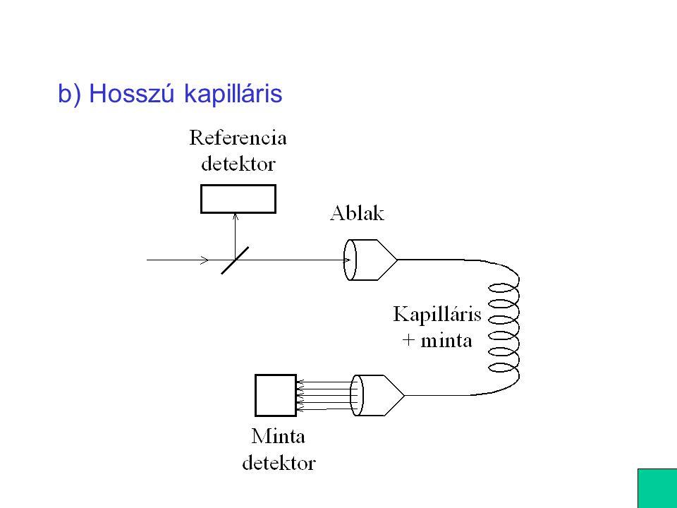 b) Hosszú kapilláris