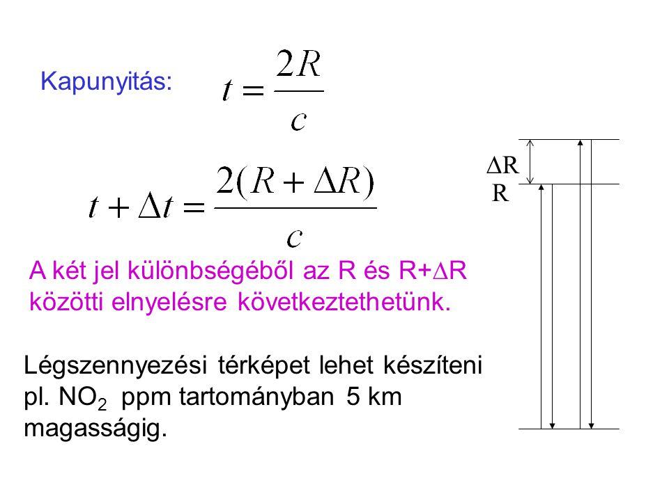 Kapunyitás: R. DR. A két jel különbségéből az R és R+R közötti elnyelésre következtethetünk.