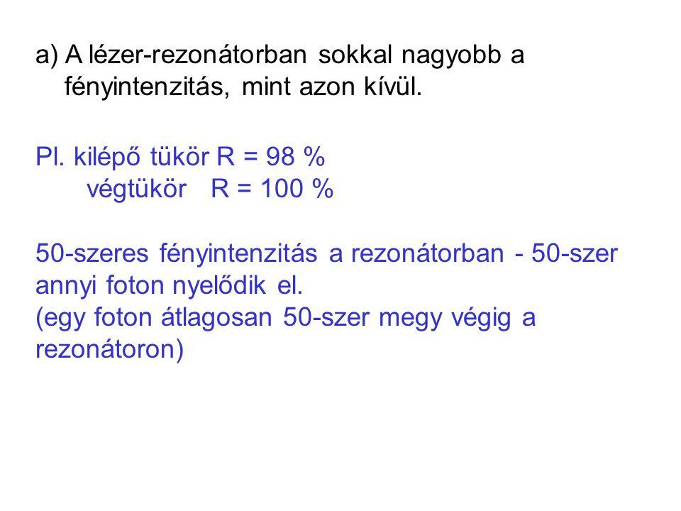 a) A lézer-rezonátorban sokkal nagyobb a fényintenzitás, mint azon kívül.