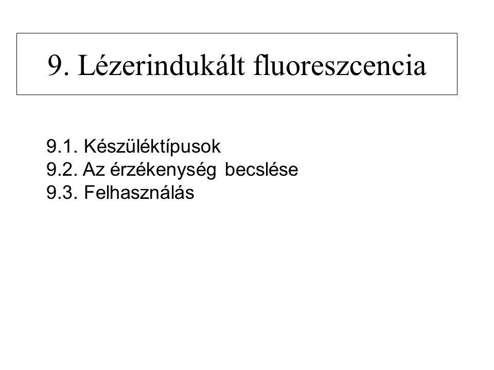 9. Lézerindukált fluoreszcencia