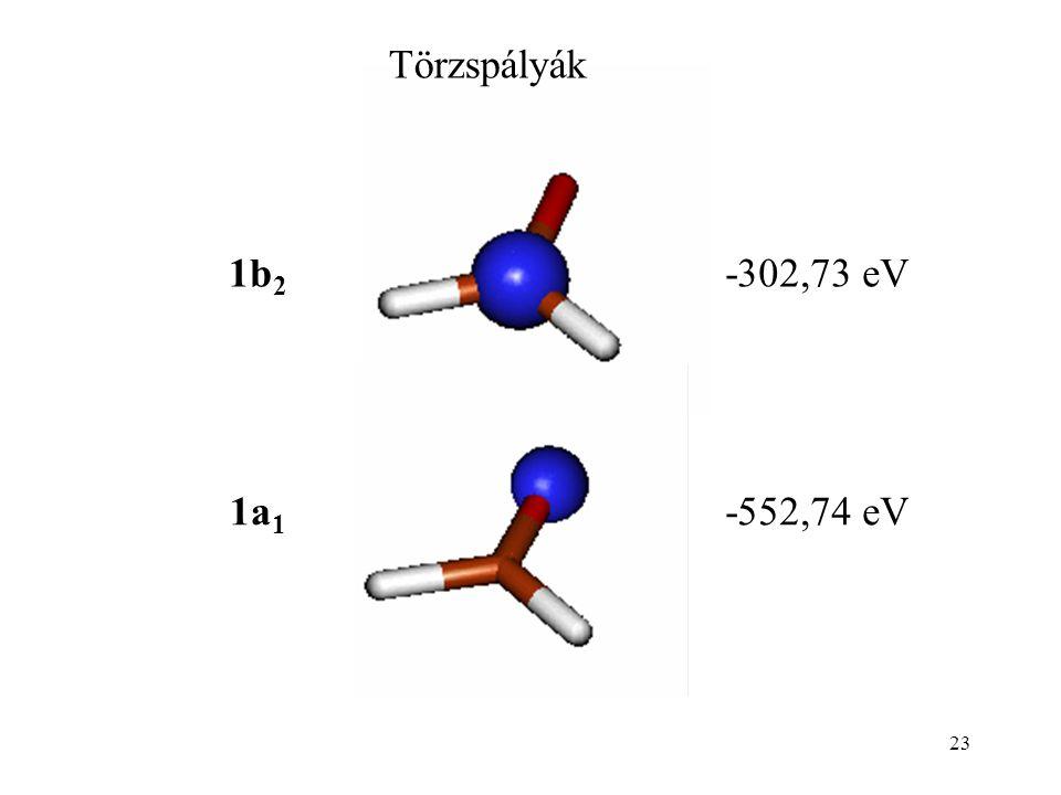 Törzspályák 1b2 -302,73 eV 1a1 -552,74 eV