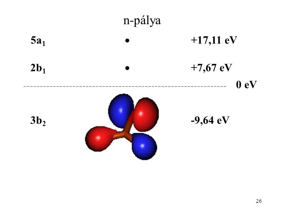 n-pálya 5a1  +17,11 eV 2b1 +7,67 eV 3b2 -9,64 eV 0 eV