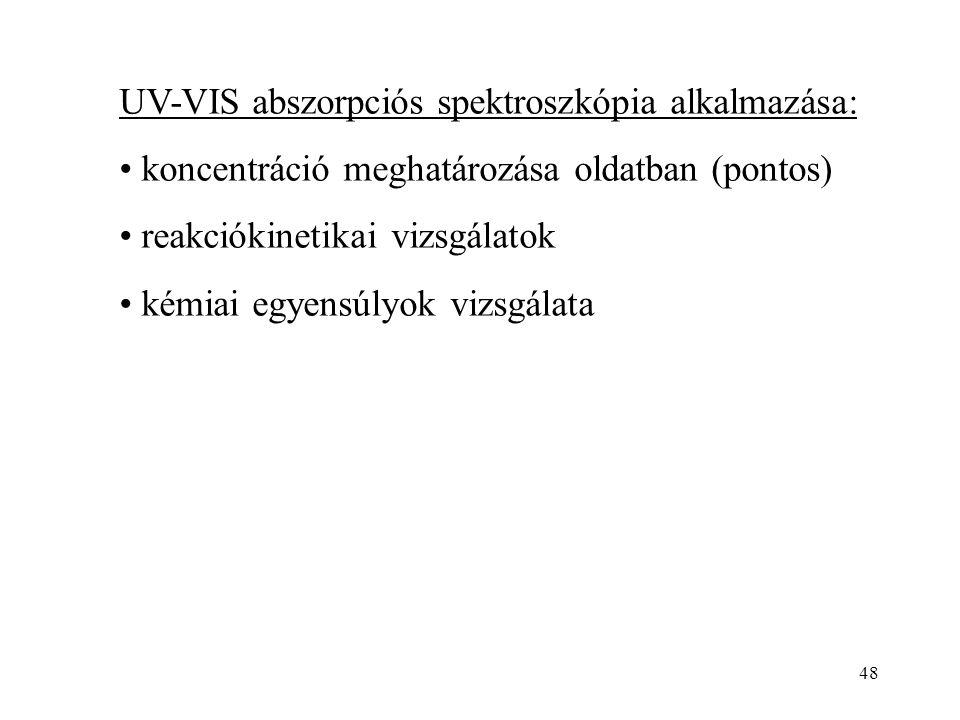 UV-VIS abszorpciós spektroszkópia alkalmazása: